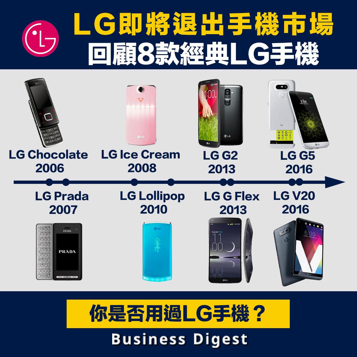 回顧一下8款經典LG手機
