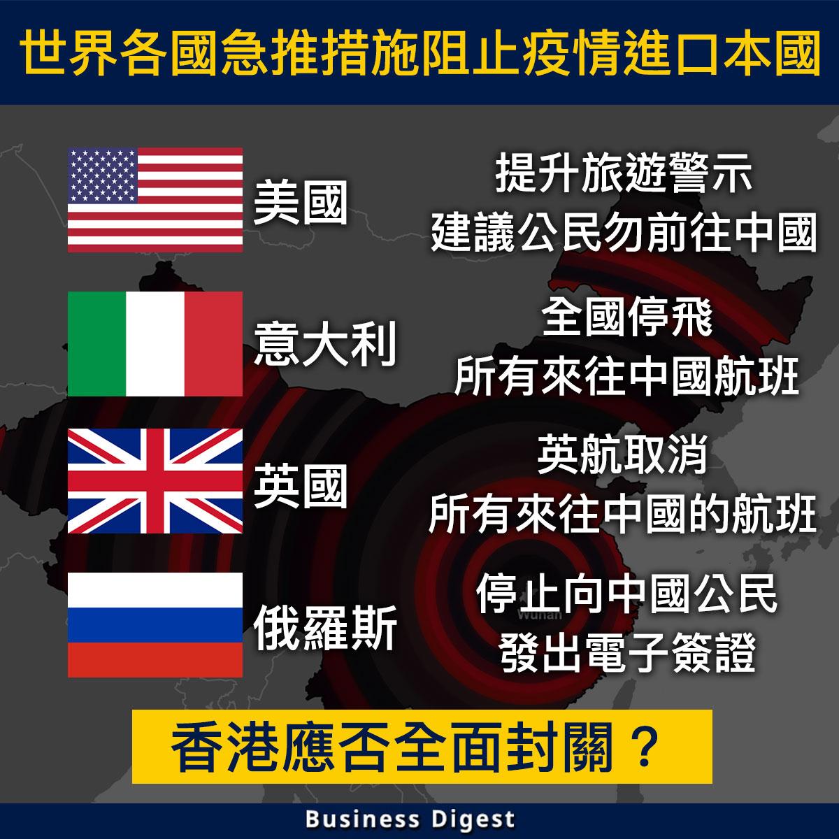 【武漢肺炎】世界各國急推措施阻止疫情進口本國