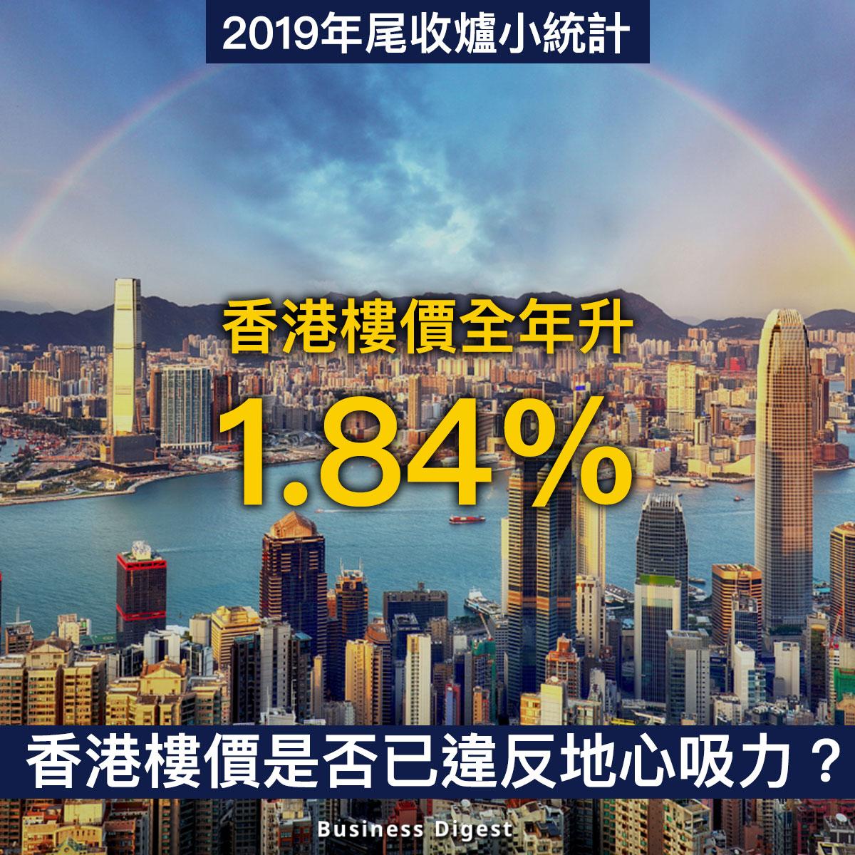 【從數據認識經濟】香港樓價全年升1.84%,香港樓價是否已違反地心吸力?
