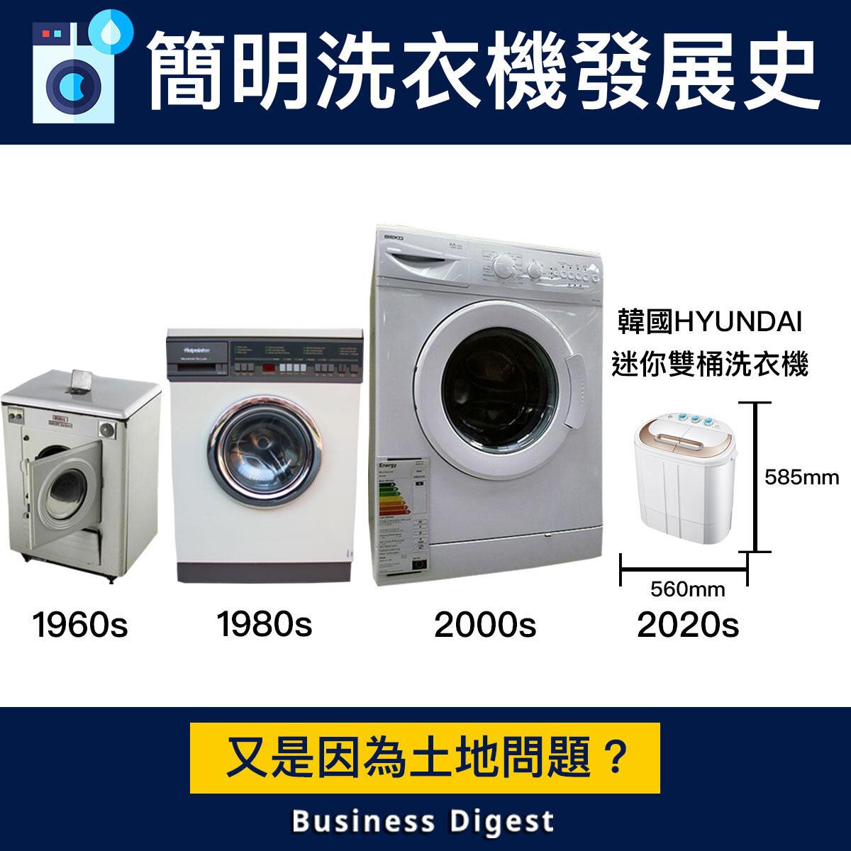 【商品發展史】簡明洗衣機發展史