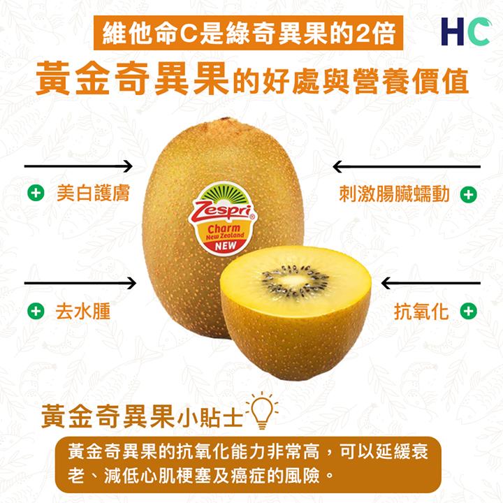 【#營養食物】黃金奇異果的好處及營養價值