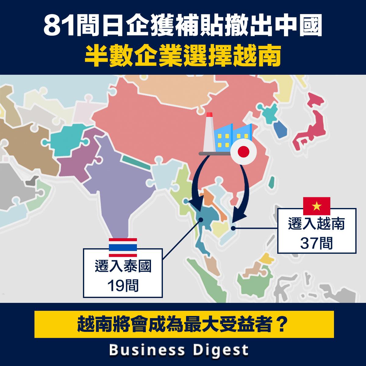 81間日企獲補貼撤出中國,半數企業選擇越南