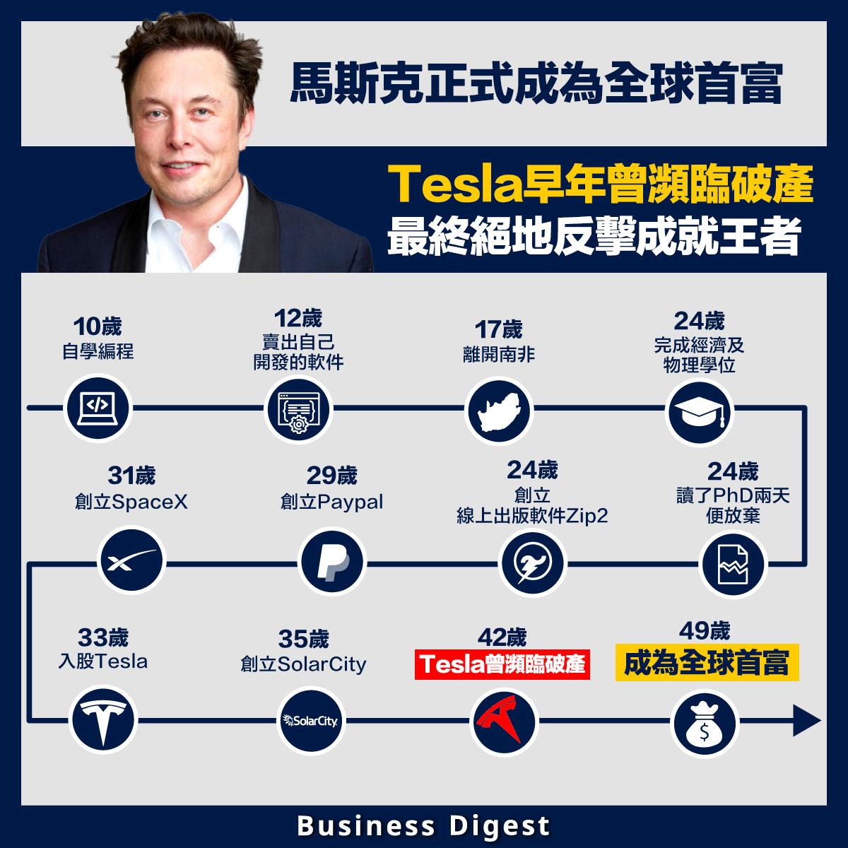 馬斯克正式成為全球首富,Tesla絕地反擊成就王者