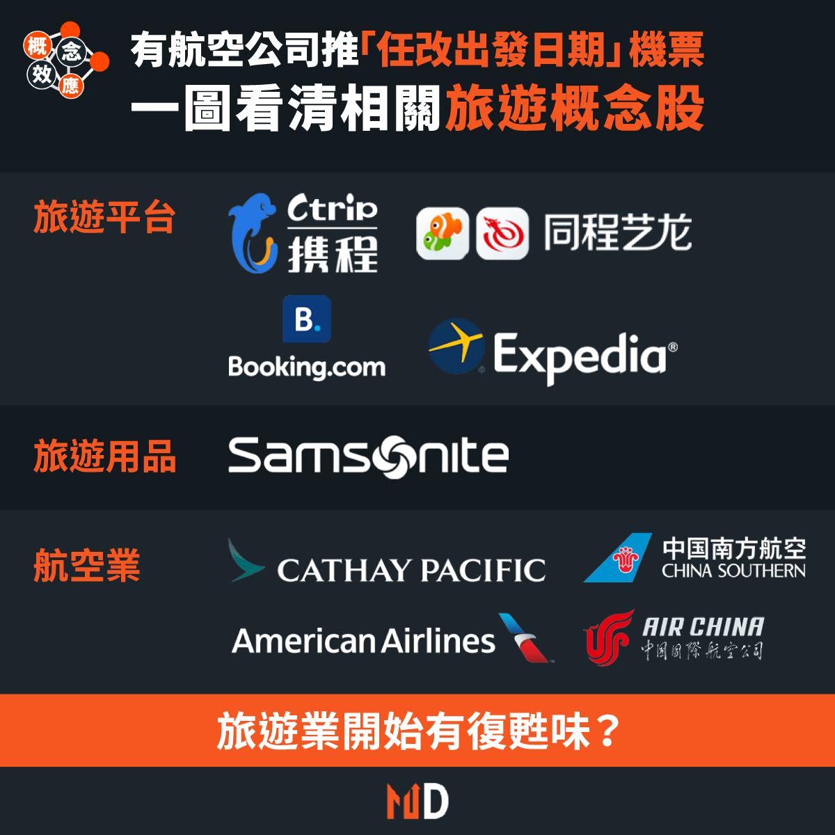 【概念效應】有航空公司推「無限次免費更改出發日期」機票,旅遊業有復甦味?有什麼旅遊概念股受惠?