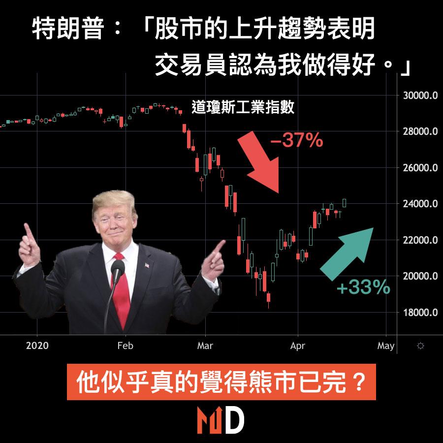 【市場熱話】特朗普:「股市的上升趨勢表明交易員認為我做得好。」