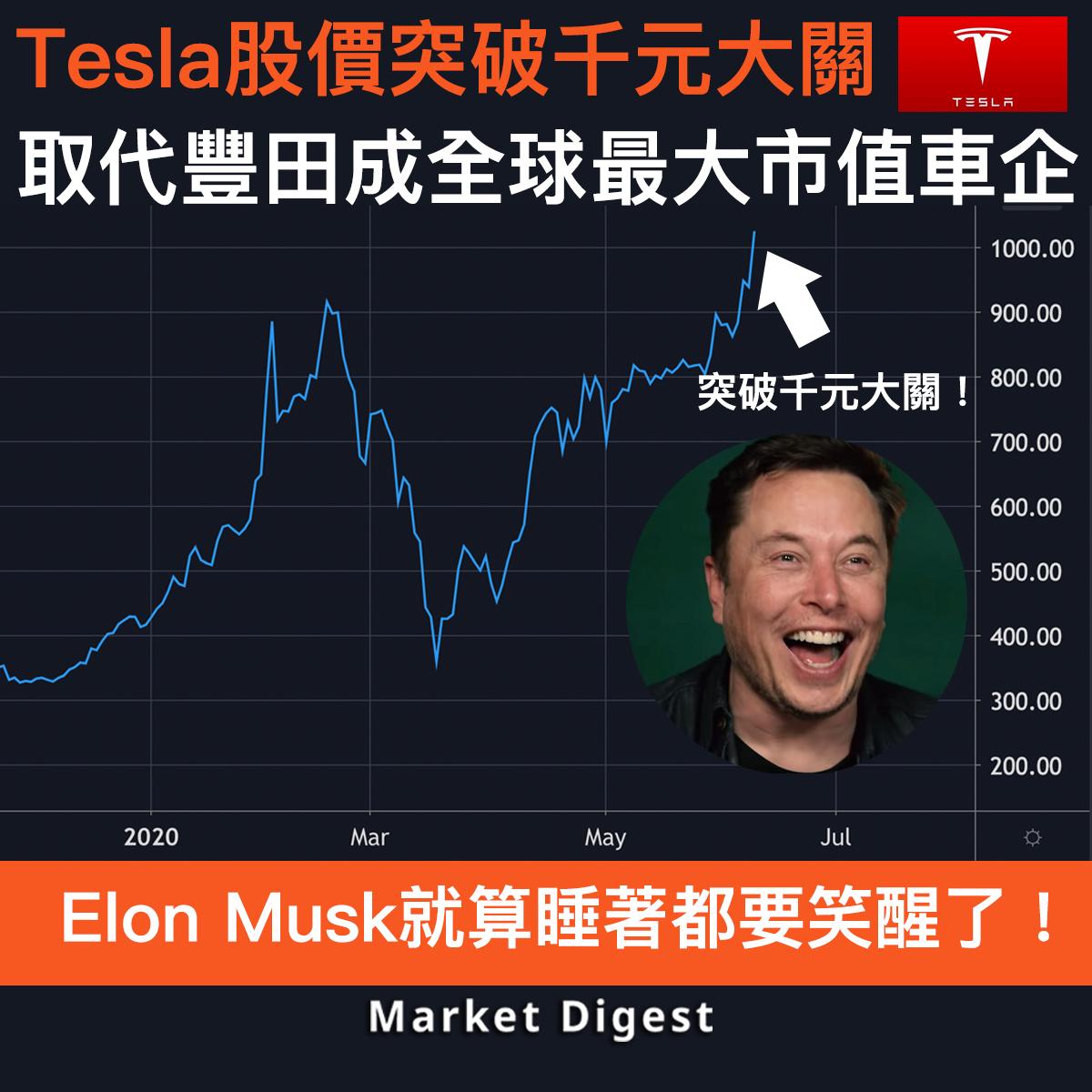 【市場熱話】Tesla股價突破千元大關,取代豐田成全球最大市值車企