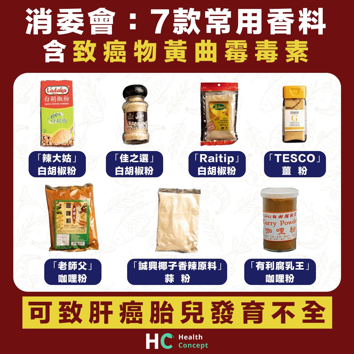 消委會測試7款香料含致癌物黃曲霉毒素,可致肝癌胎兒發育不全。