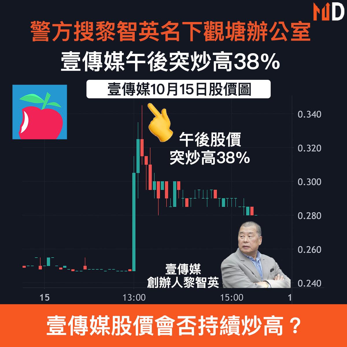 壹傳媒股價再現異動!