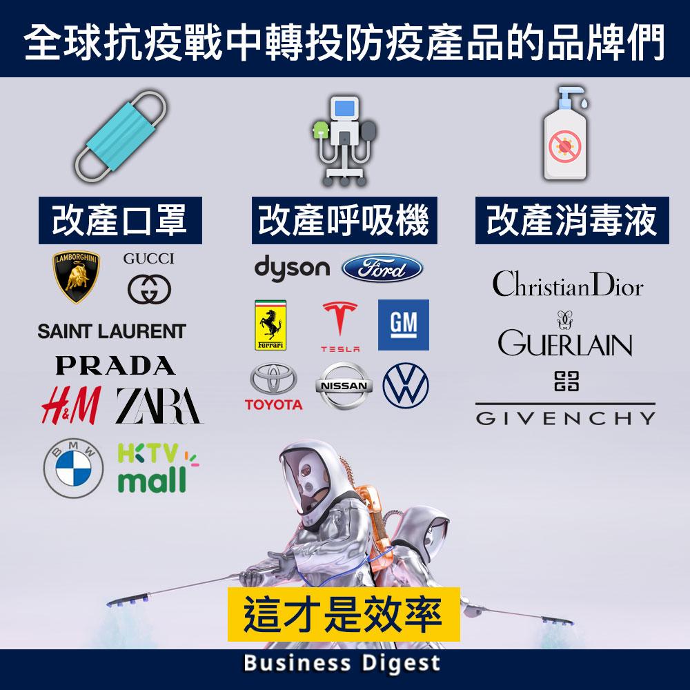 【生活中的品牌故事】盤點這場全球抗疫戰中轉投防疫產品的品牌們