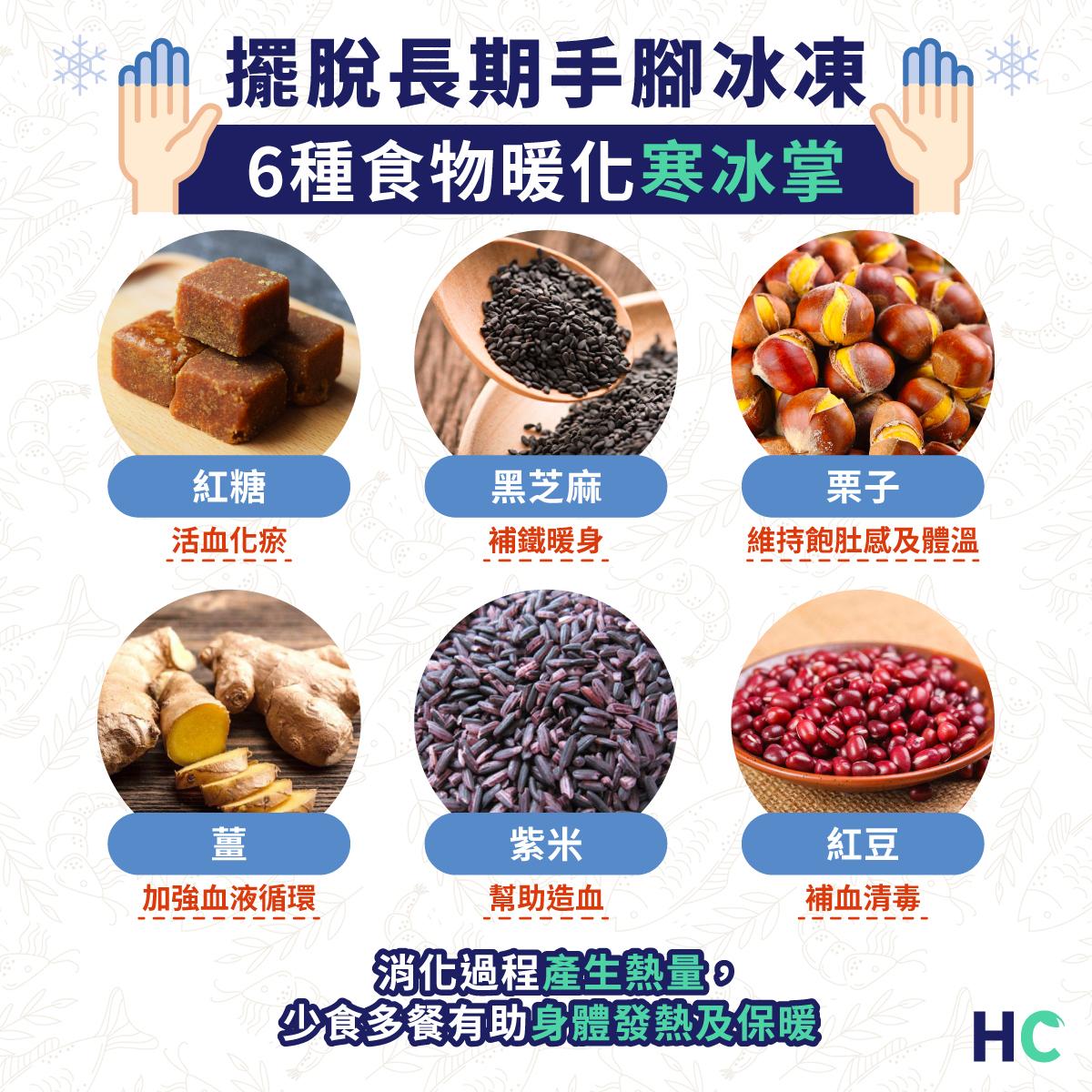 擺脫長期手腳冰凍 6種食物暖化寒冰掌