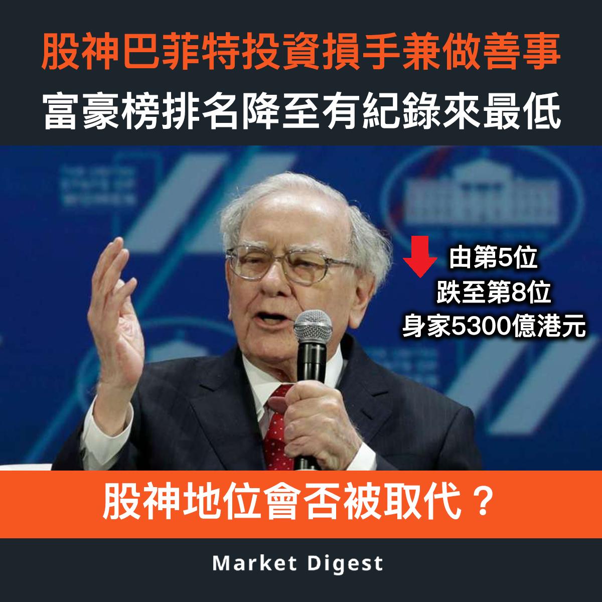 【市場熱話】股神巴菲特投資損手兼做善事,富豪榜排名降至有紀錄來最低