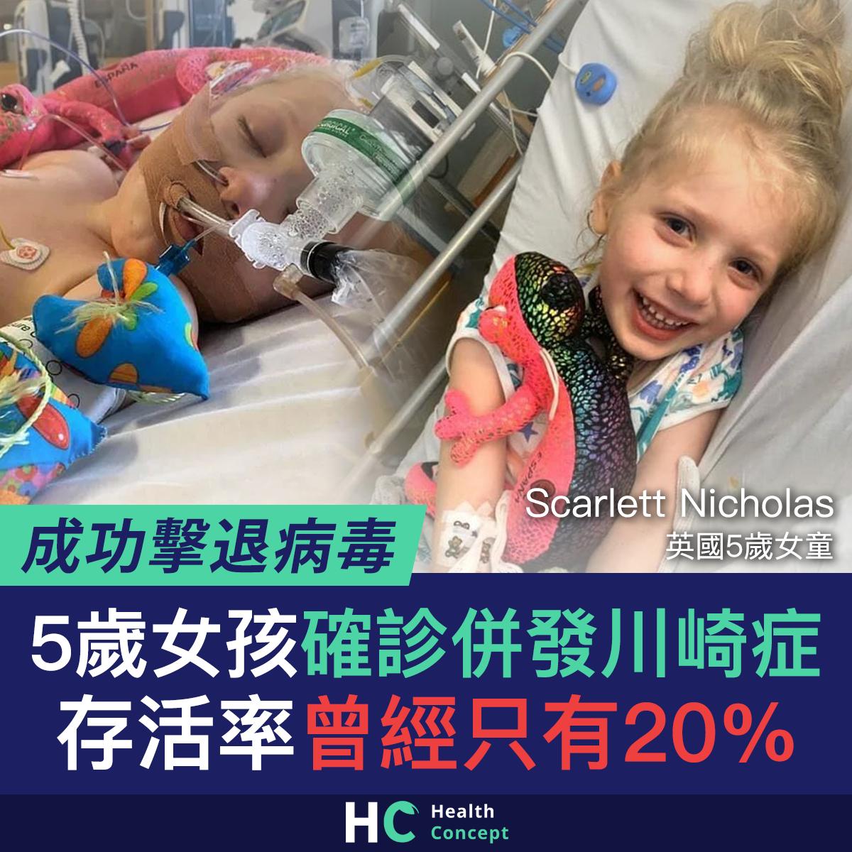 【#新型肺炎】5歲女孩確診併發川崎症 存活率曾經只有20%