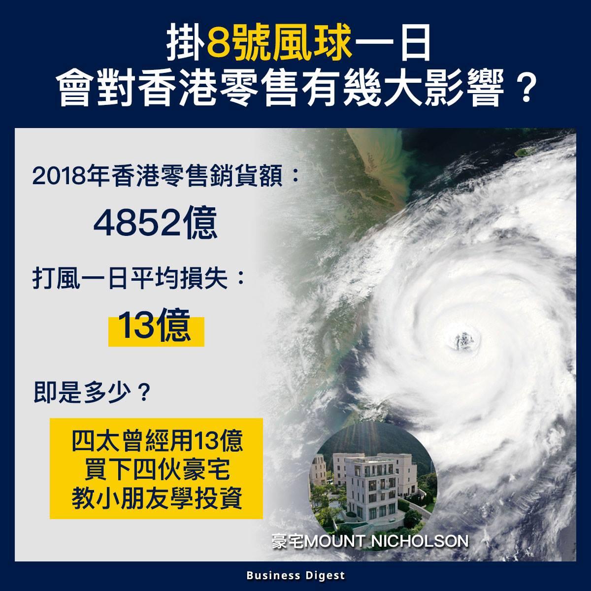 【從數據認識經濟】掛8號風球一日會對香港零售有幾大影響?