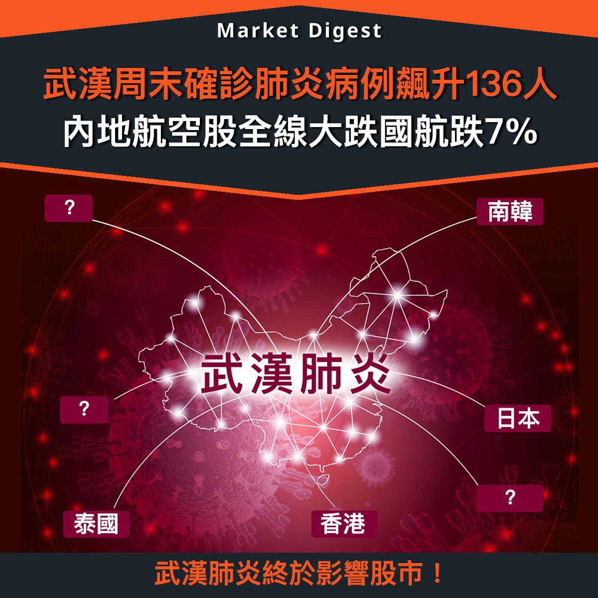 【市場熱話】武漢周末確診肺炎病例飆升136人,內地航空股全線大跌
