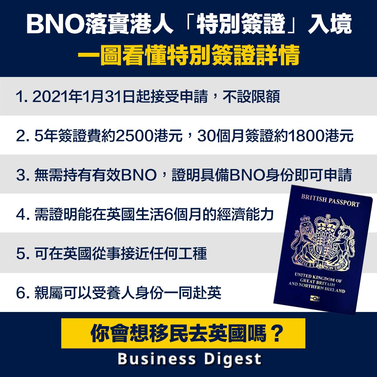英國政府公布,明年1月31日起接受港人申請英國國民(海外)護照(BNO)居留簽證