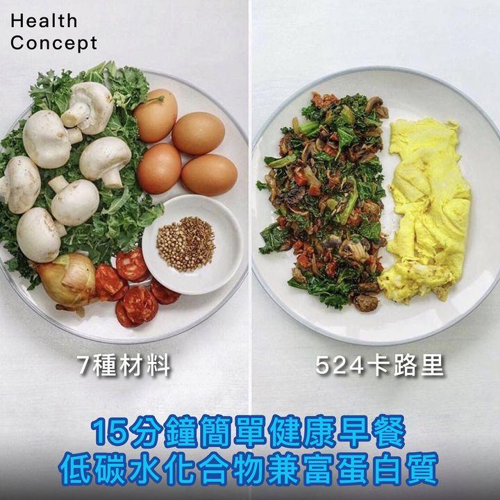 【健康餐單】15分鐘簡單健康早餐  低碳水化合物兼富蛋白質