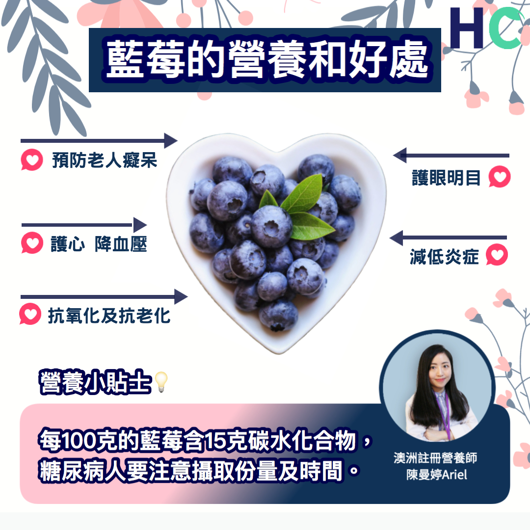 【#營養食物】藍莓的營養和好處