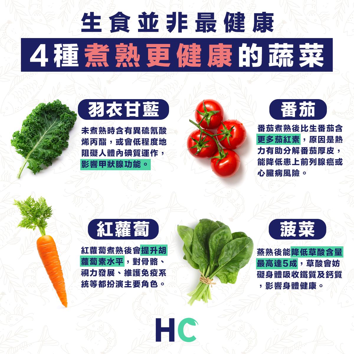 生食並非最健康 4種煮熟更健康的蔬菜