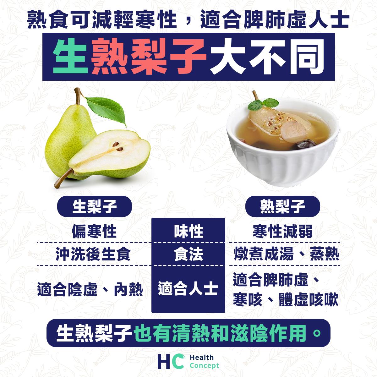 生熟梨子大不同 熟食可減輕寒性 適合脾肺虛人士