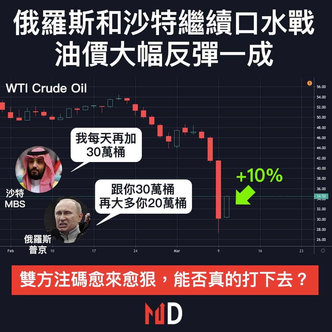【圖解股市】俄羅斯和沙特繼續口水戰,紐約期油大幅反彈一成