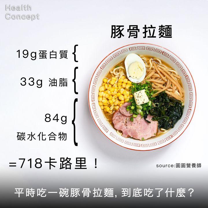 【#健康資訊】平時吃一碗豚骨拉麵,到底吃了什麼?