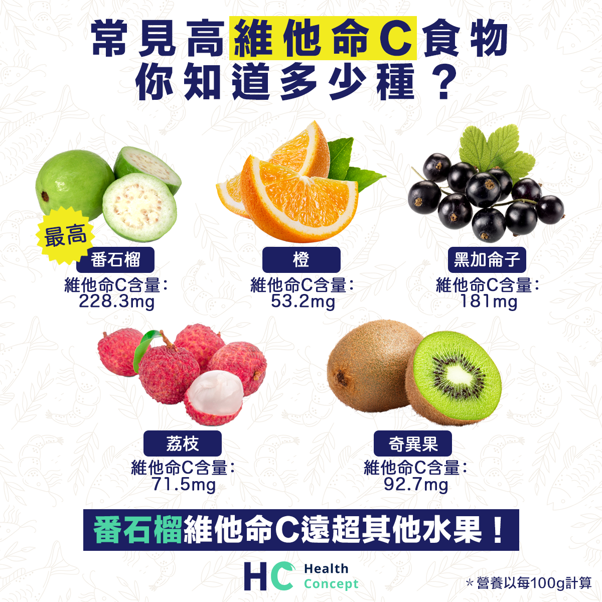 常見高維他命C食物 你知道多少種?
