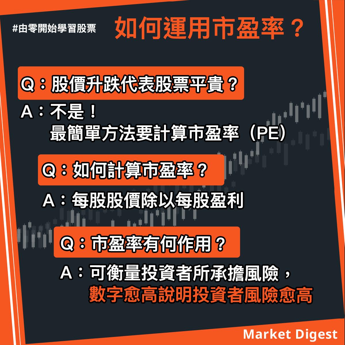 【由零開始學習股票】市盈率是股票入門一大重要課題!