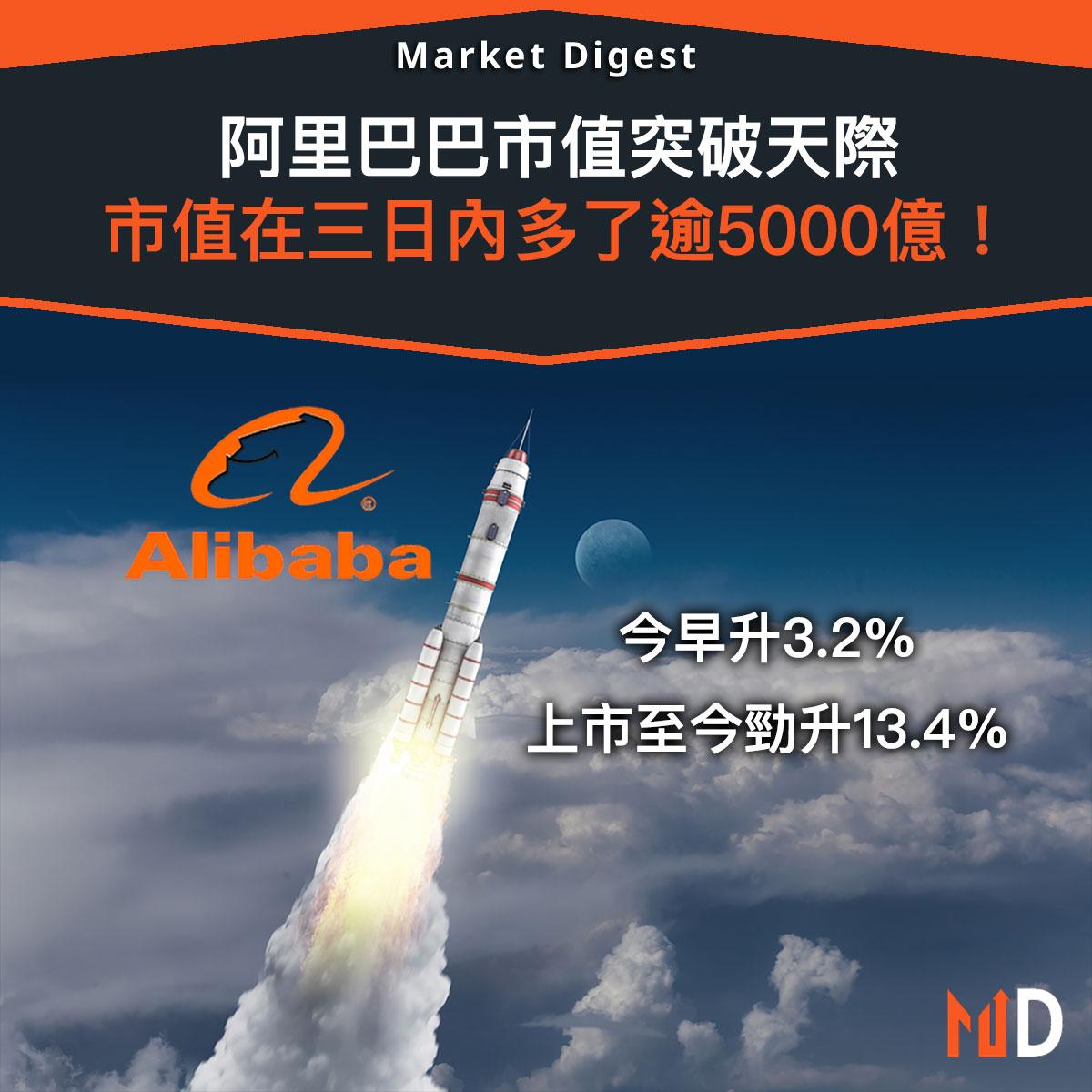 【市場熱話】阿里巴巴市值突破天際,市值在三日內多了逾5000億!