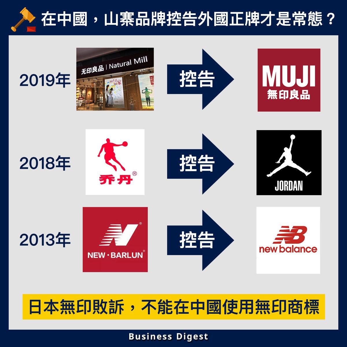 【商業熱話】在中國,山寨品牌控告外國正牌才是常態?