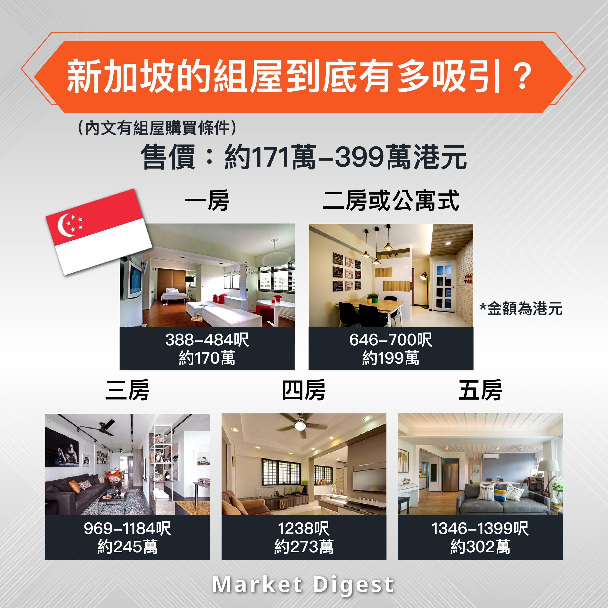 【海外樓市探索】新加坡的組屋到底有多吸引?