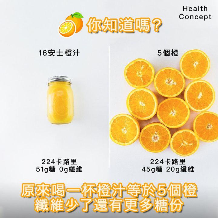 【#營養食品】橙汁 vs 橙