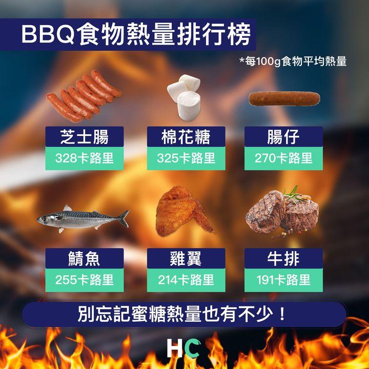 【#食物營養】BBQ食物熱量排行榜