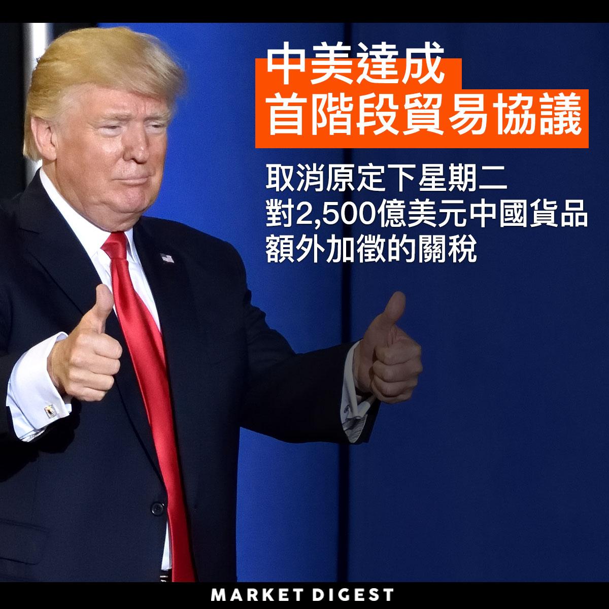 【中美和解】中美達成首階段貿易協議,取消原定下星期二對2,500億美元中國貨品額外加徵的關稅
