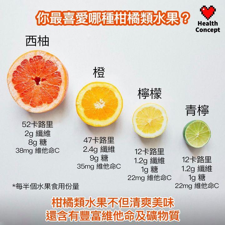 【#營養食品】你最喜愛哪種柑橘類水果?