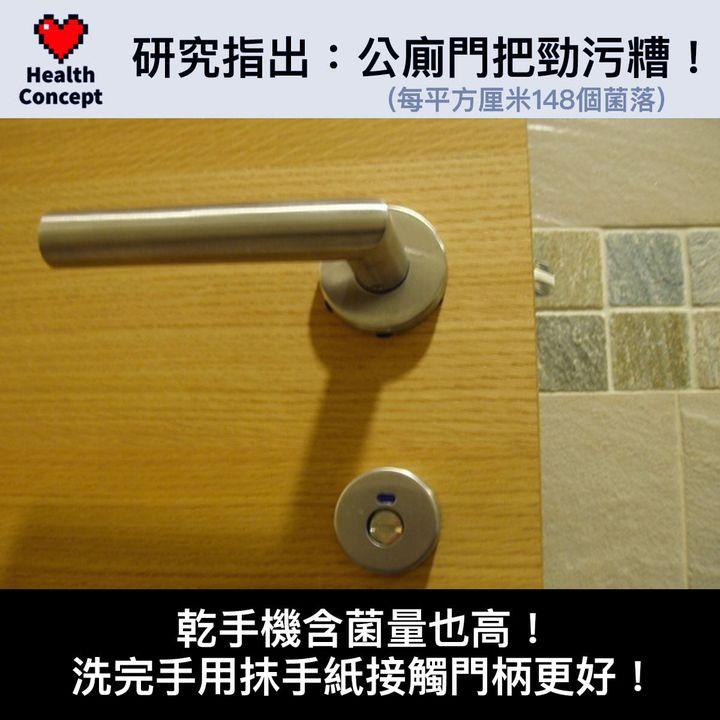 【#健康習慣】研究指出:公廁門把勁污糟!