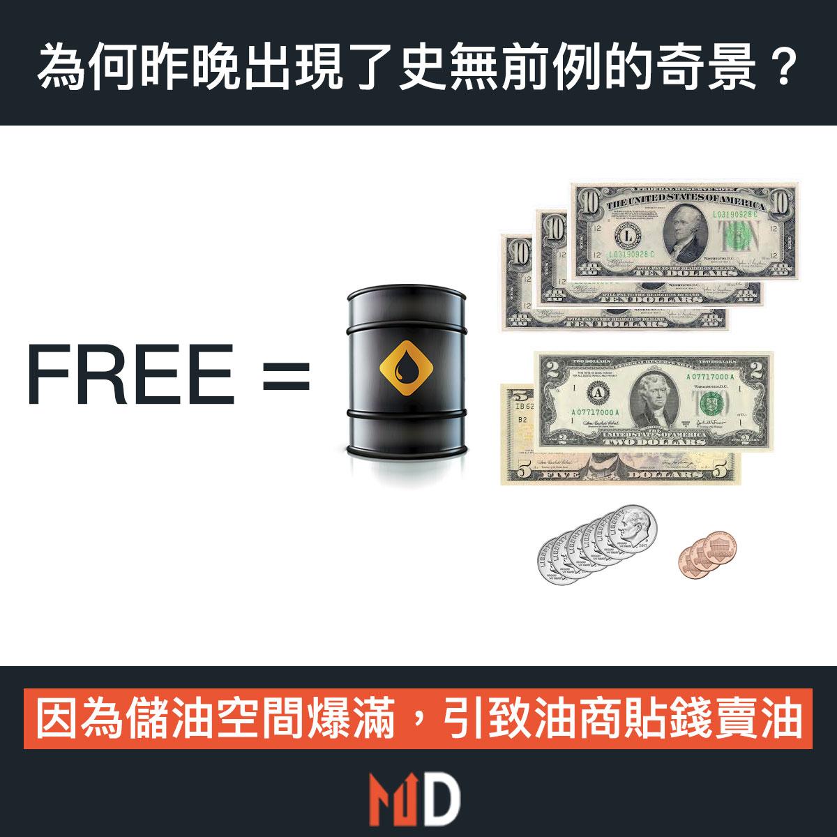 【市場熱話】為何昨晚出現了史無前例的「負油價」奇景?