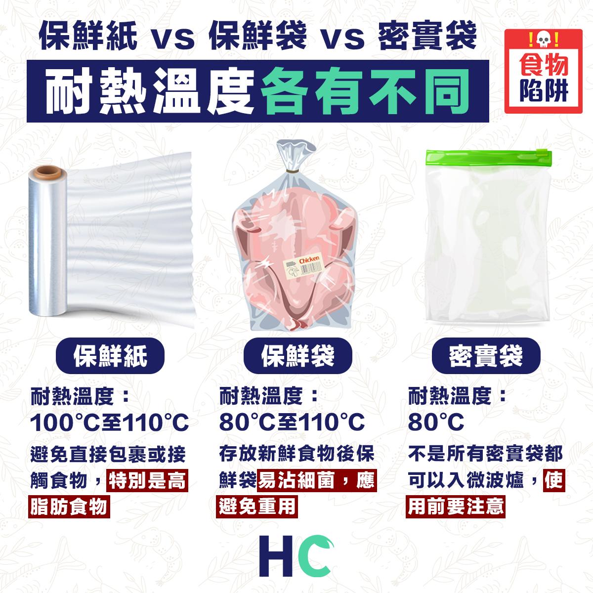 保鮮紙 vs 保鮮袋 vs 密實袋 耐熱溫度各有不同