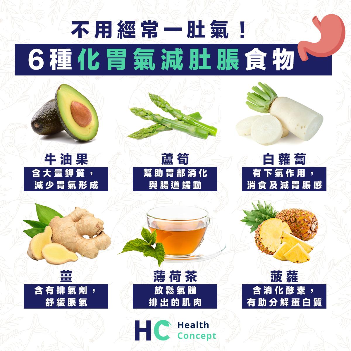 不用經常一肚氣 6種化胃氣減肚脹食物