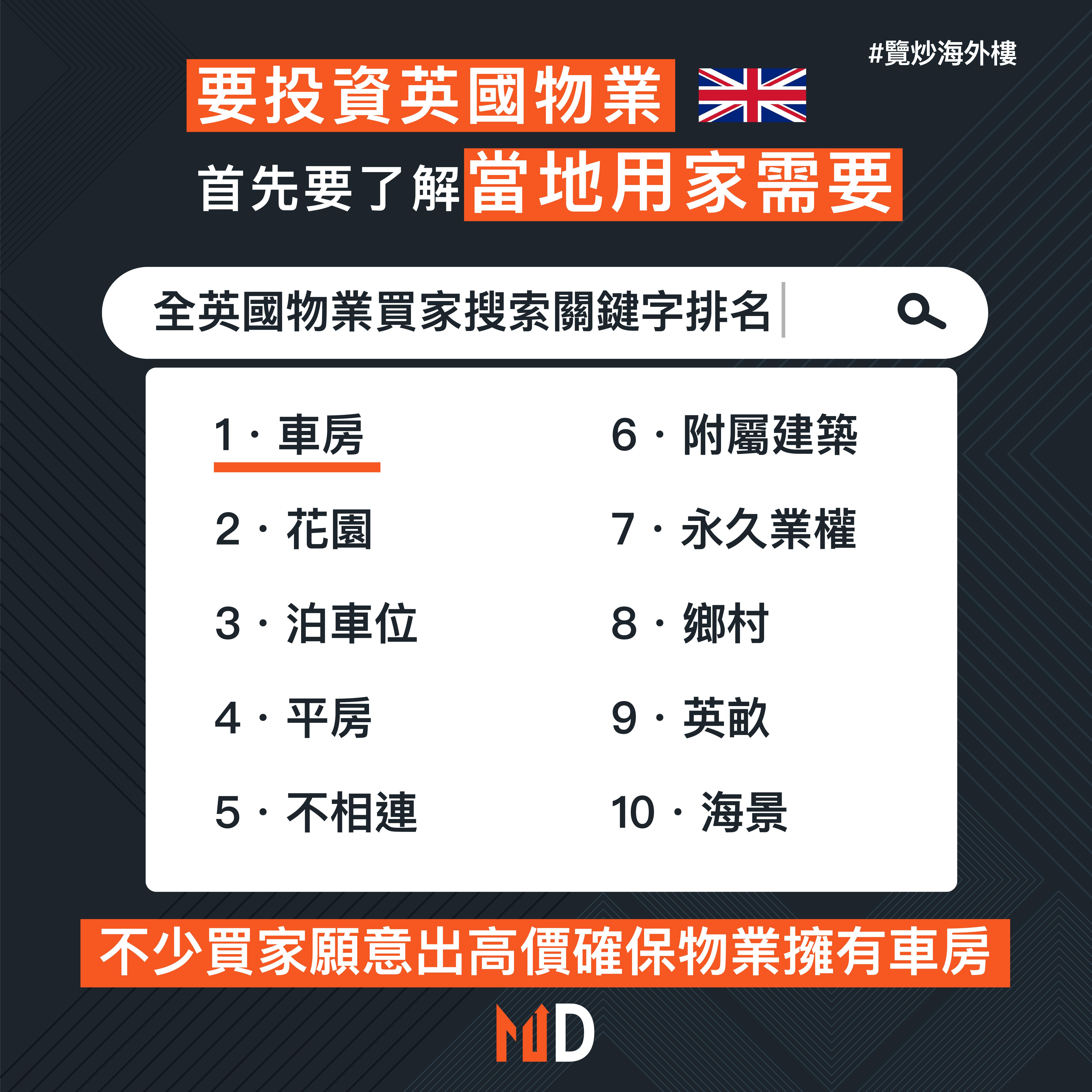 【覽炒海外樓】要投資英國物業 首先要了解當地用家需要