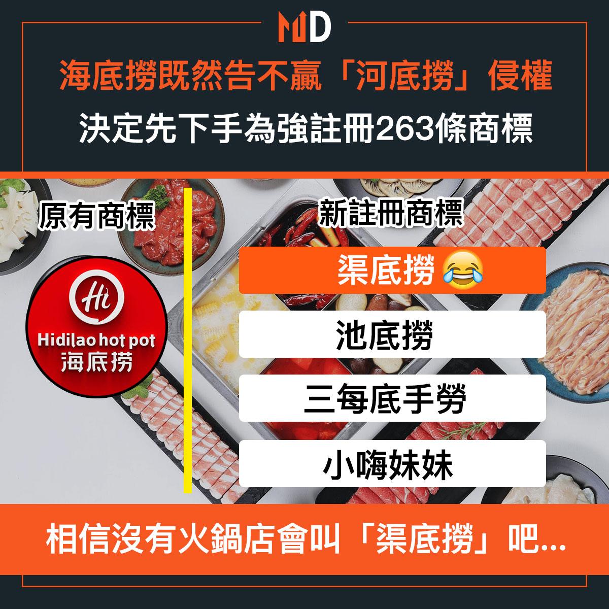 海底撈註冊多條商標