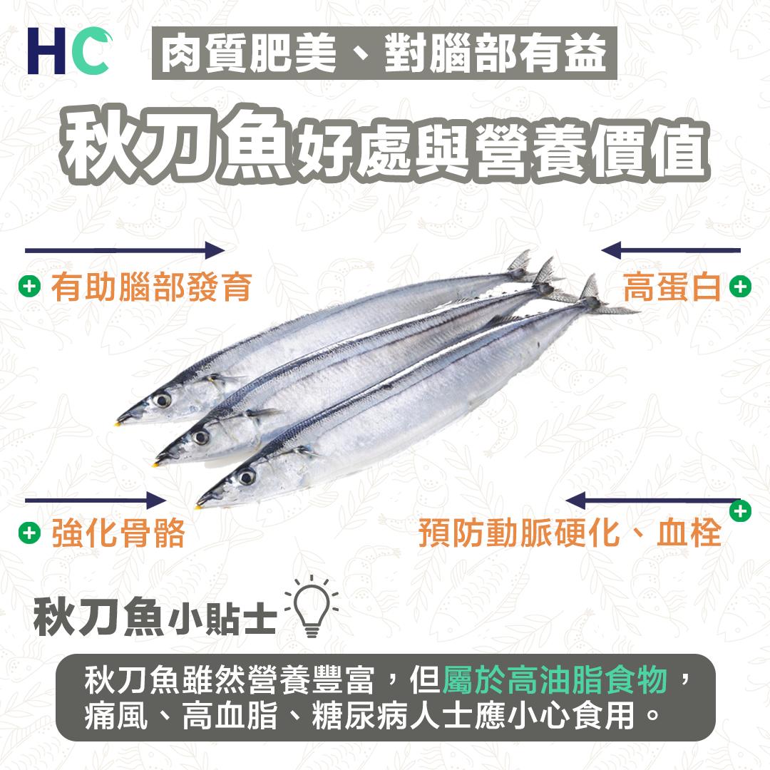 秋刀魚好處與營養價值