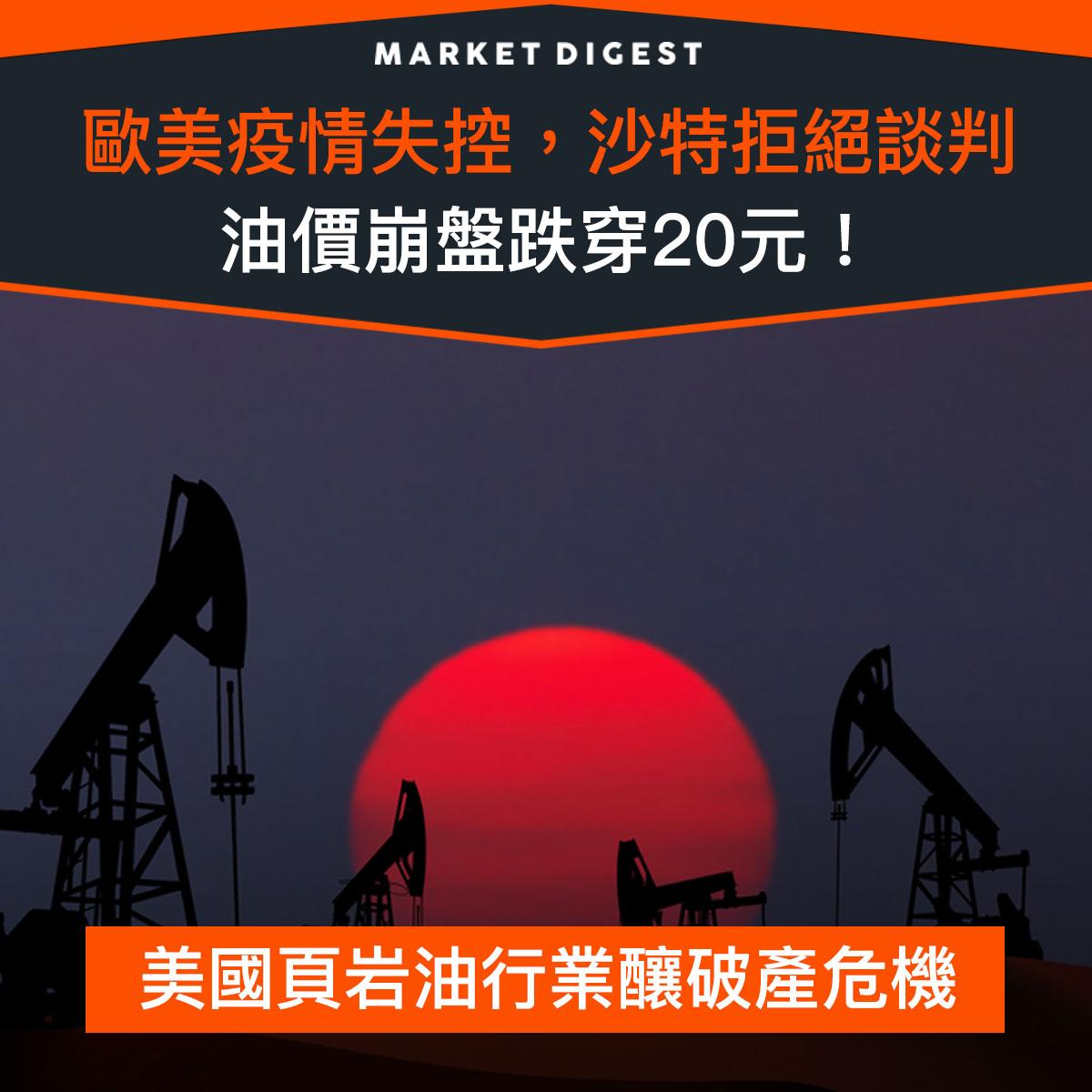 【市場熱話】歐美疫情失控,沙特拒絕談判,油價崩盤跌穿20元!