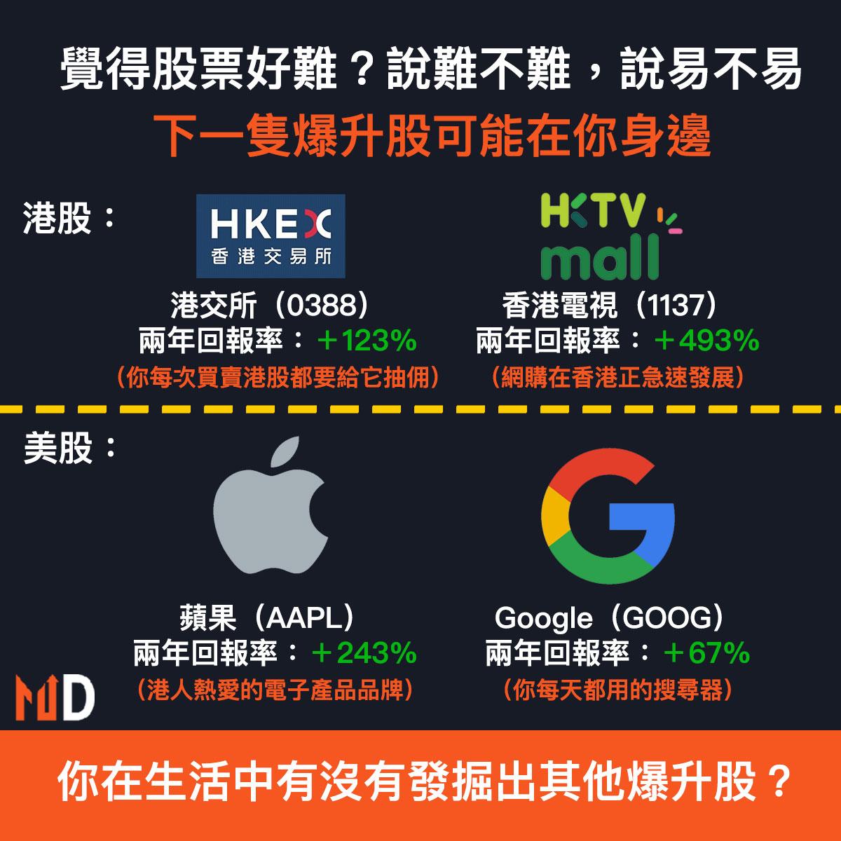 【生活投資法】覺得股票好難?說難不難,說易不易。