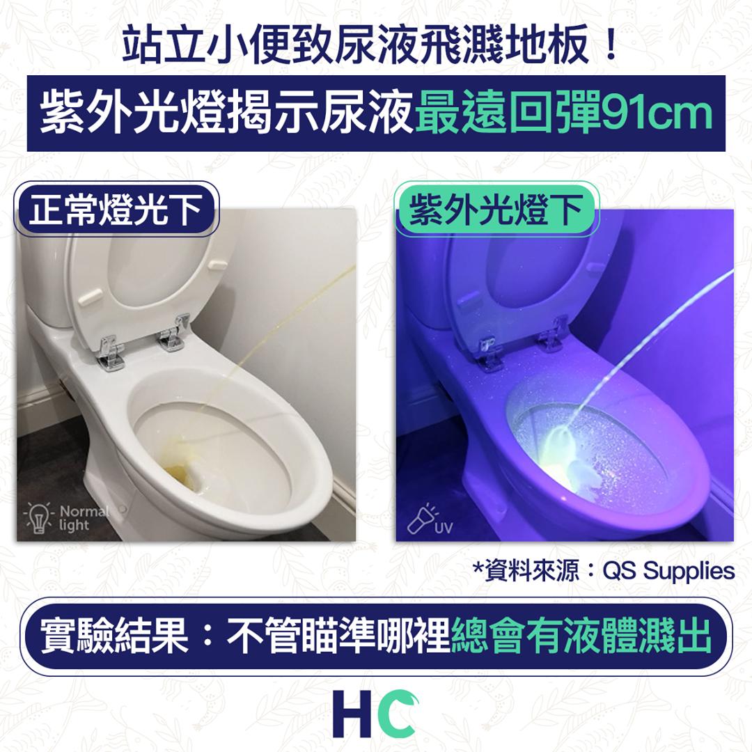 站立小便致尿液飛濺地板! 紫外光燈揭示尿液最遠回彈91cm