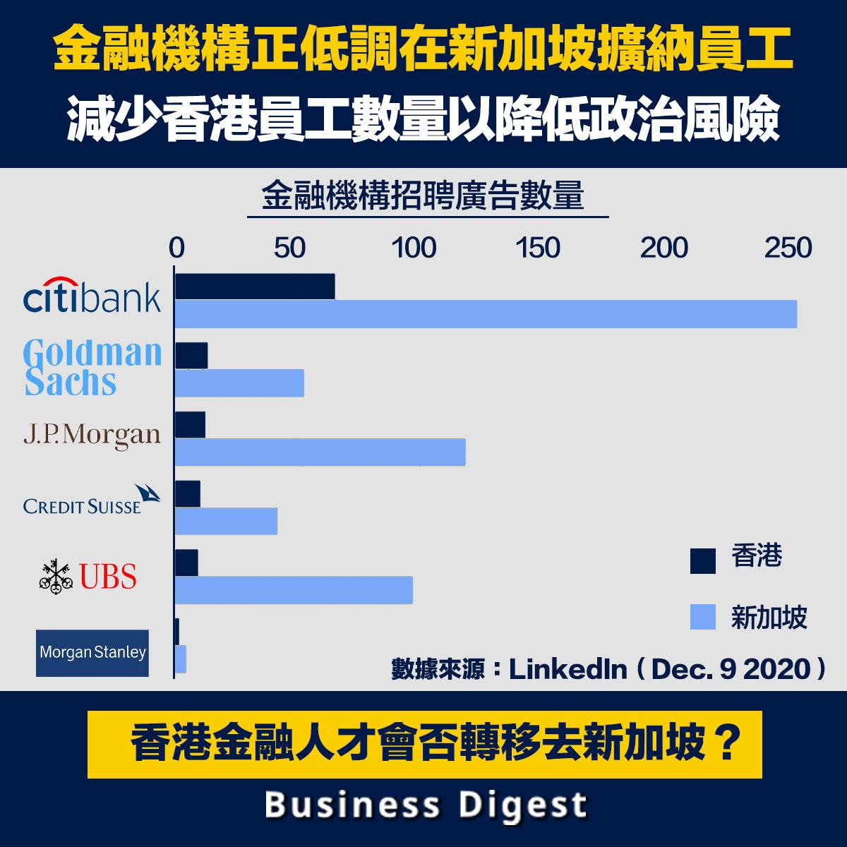 金融機構正低調在新加坡擴納員工,減少香港員工數量以降低政治風險
