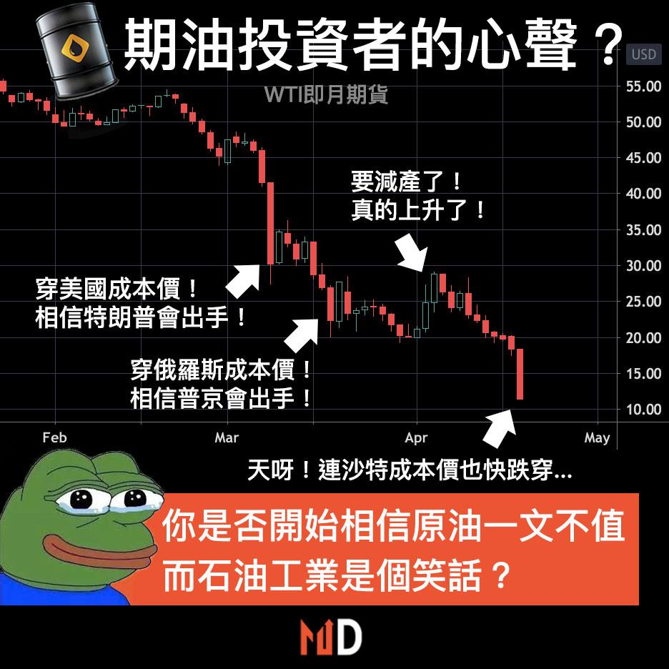 【圖解股市】期油投資者的心聲?今晚11.4美元了!
