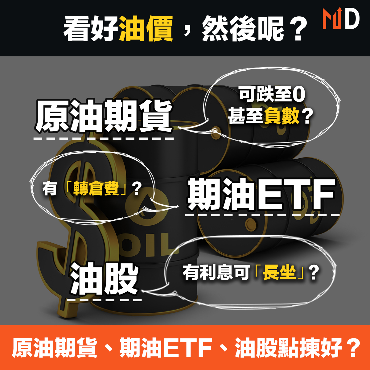 【市場熱話】看好油價,然後呢?一圖看懂原油期貨、油股、油ETF的分別!