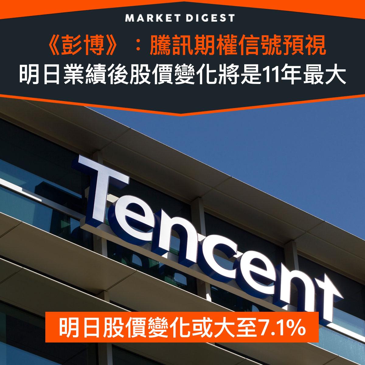 【市場熱話】《彭博》:騰訊期權信號預視明日業績後股價變化將是11年最大