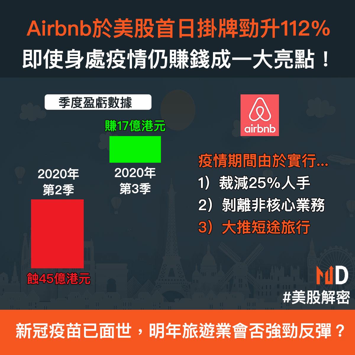美股airbnb