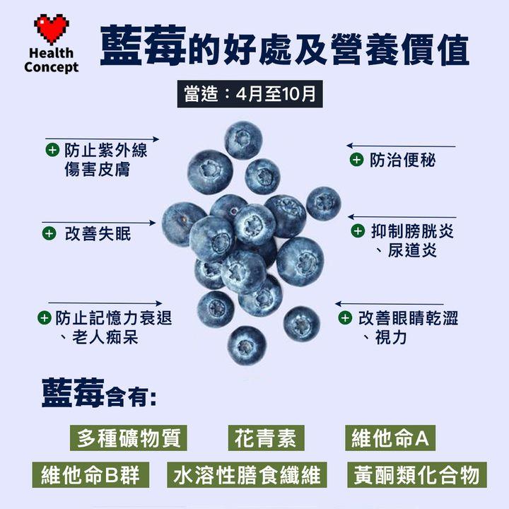 【#營養食品】藍莓的好處及營養價值